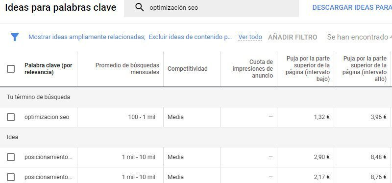 Optimizar SEO entrada blog Google Ads palabras clave o keywords
