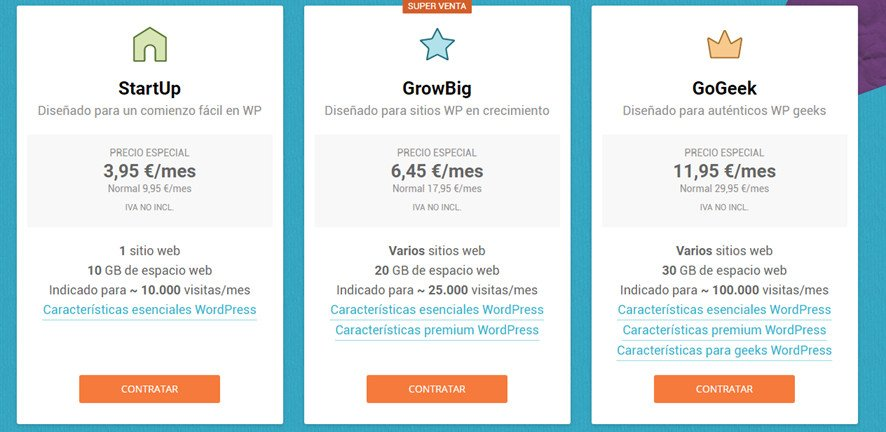 Siteground como comprar dominios y hosting